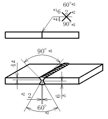 X型溶接での溶接イメージ図です。