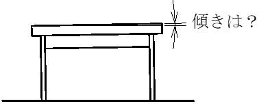 傾いた作業机のイメージ図です。