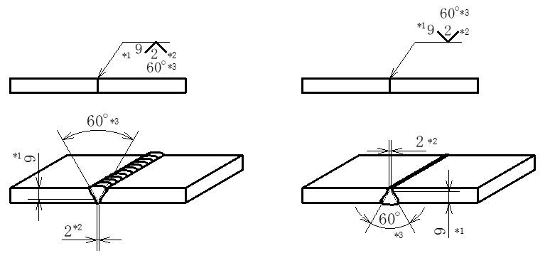 V型開先指示のイメージ図です。
