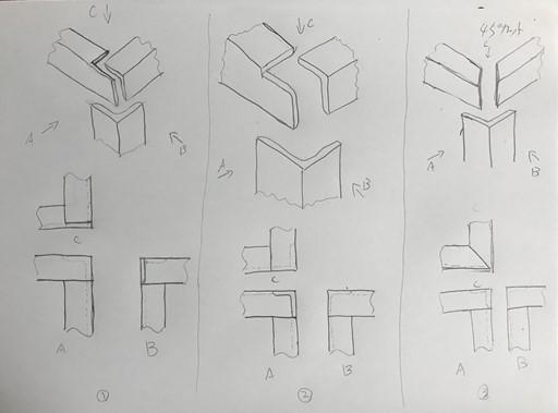 図1 アングルフレームの継ぎ目形状3種類