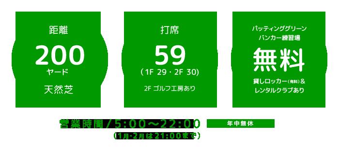 ハイランドスポーツセンター横須賀 ゴルフ TOPページ