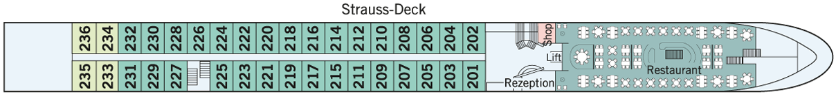 AMADEUS Silver II Strauss-Deck