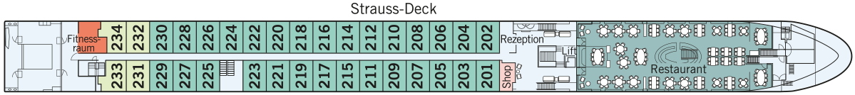 AMADEUS Queen Strauss-Deck