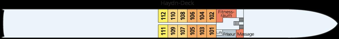 AMADEUS Brillant Haydn-Deck