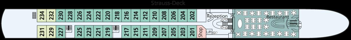 AMADEUS Brillant Strauss-Deck