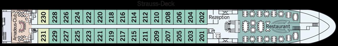 AMADEUS Provence Strauss-Deck