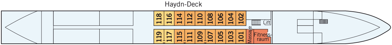 AMADEUS Cara Haydn-Deck