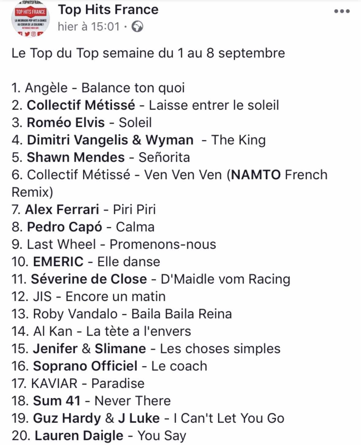 Classement Top Hit France - 08/09/19