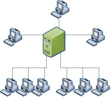 Textbausteine im Netzwerk verwalten