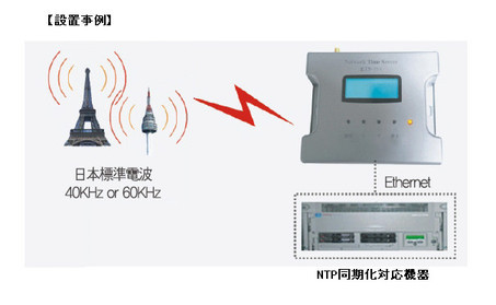 設置事例:電波時計方式NTPサーバー