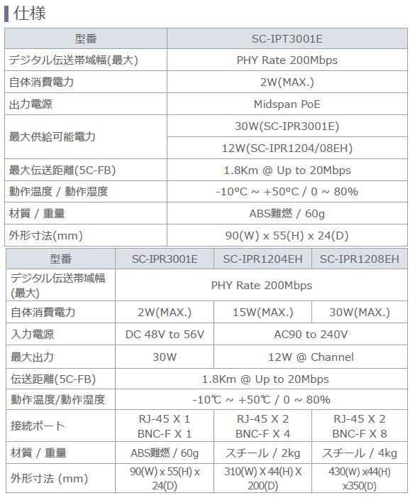 同軸LANコンバーターIPC3001E_IPR1204EH_IPR1208EH仕様書