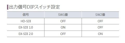 SC-MHC01 DIPスイッチ説明