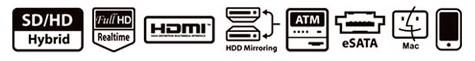 HDSDIハイブリッドレコーダーの機能アイコン