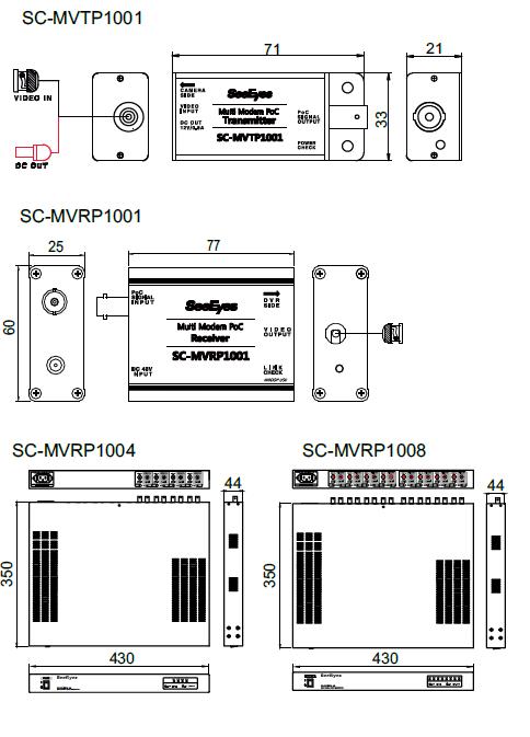 AHDワンケーブル電源重畳ユニット 寸法図