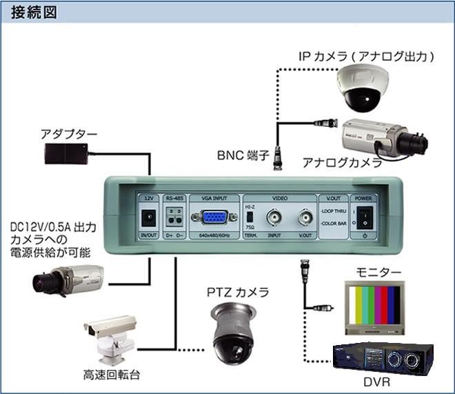 SC-LFC56LC 構成図