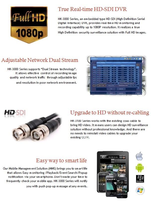 次世代DVRシステム