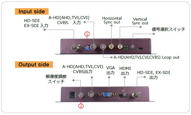 SC-MFM07HD 製品入力・出力ポート - 写真
