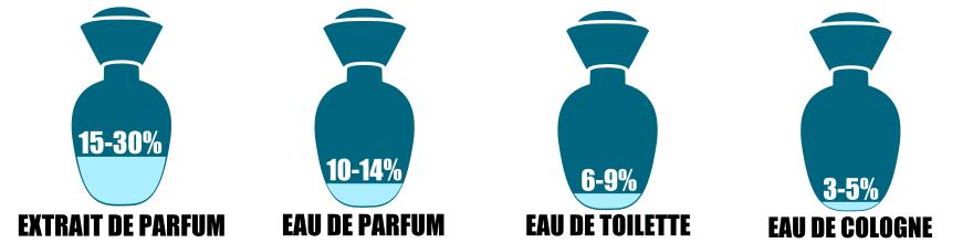 Extrait de Parfüm von Heisen Beard Oil Wood Lover