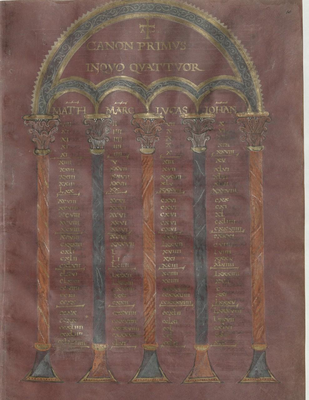 Canon Primus f. 10r