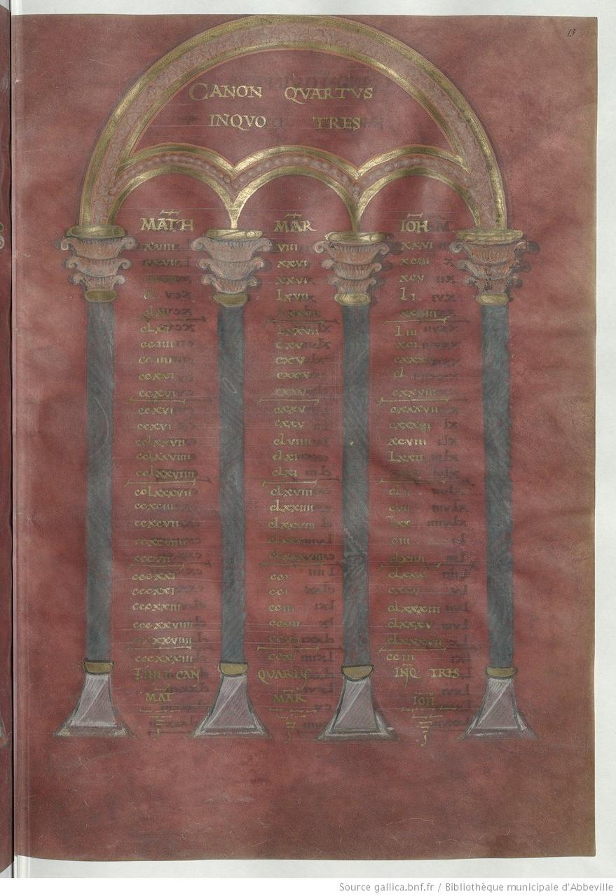 Canon Quartus, f. 13r