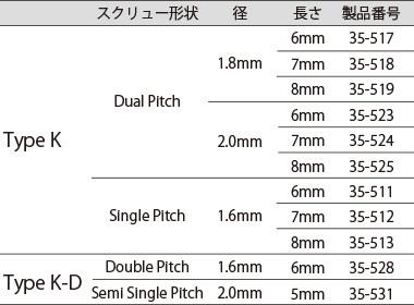 タイプK KD サイズ表