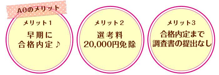 横浜きもの専門学校 AO入学のメリット