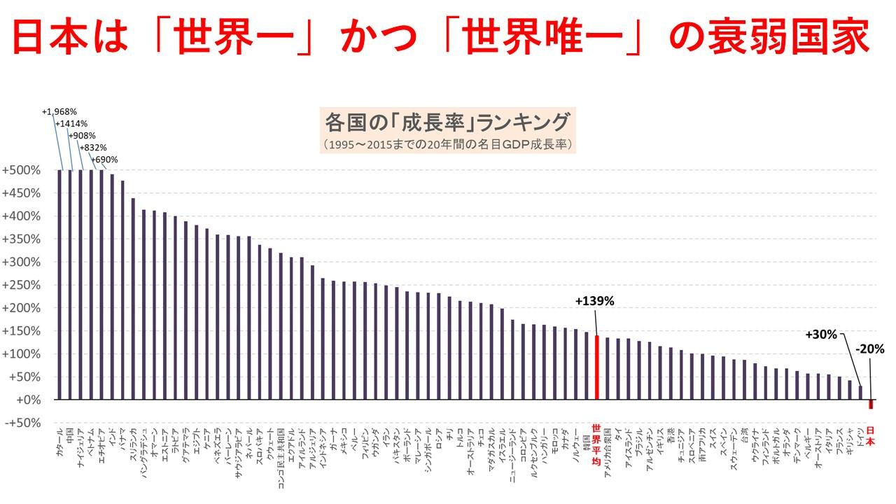 竹中平蔵緊縮財政危機