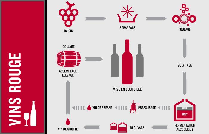 Très Le vin - La Petite Goutte DD33