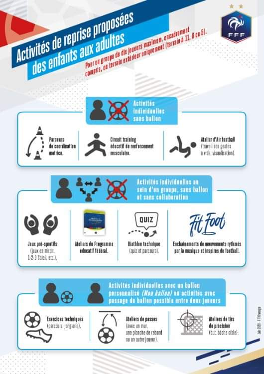 CS Mainvilliers Football Guide de reprise