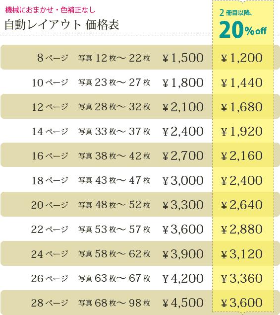 セキグチカメラ / フォトブック / 自動レイアウト価格表