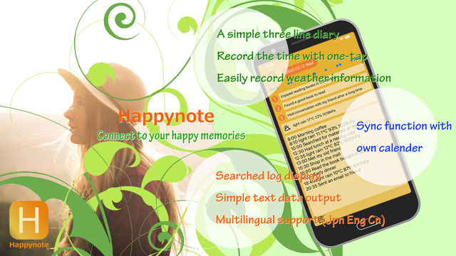 Happynote English Function Features
