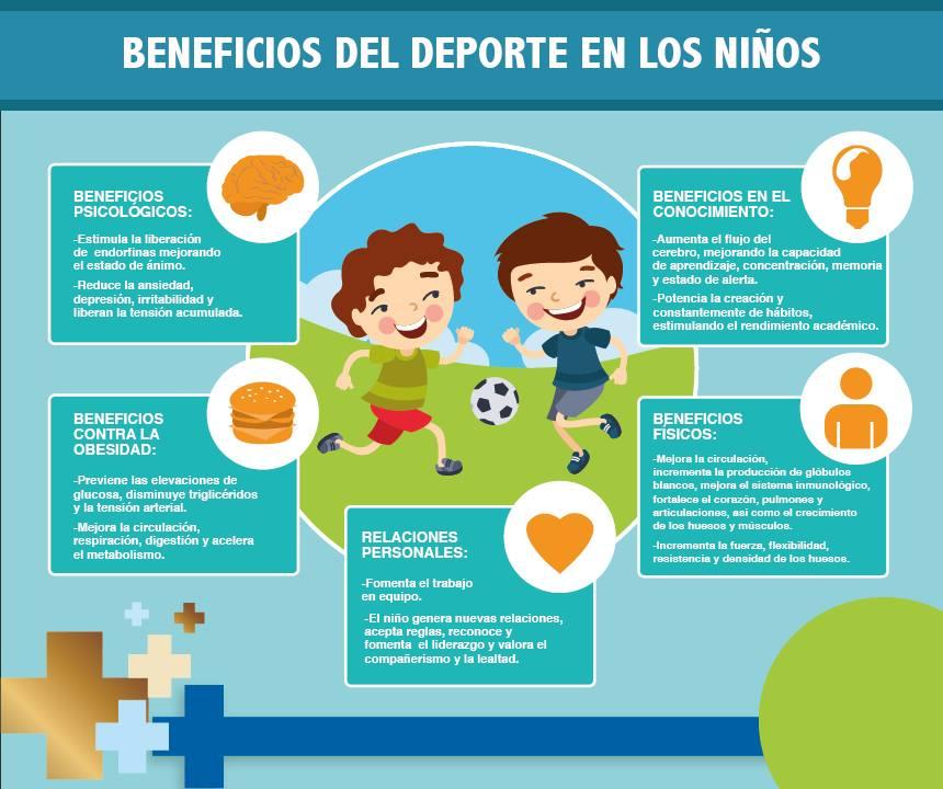 Beneficios del deporte para niños (infografía)