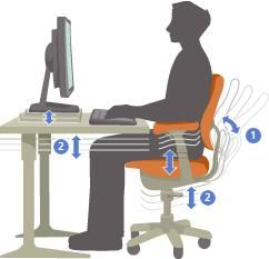 Ergonomía en la oficina: la silla
