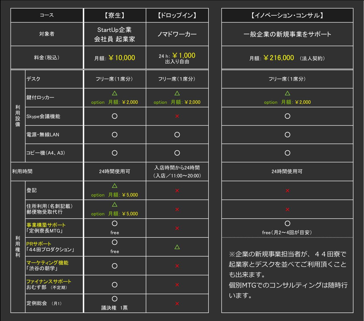 料金システム一覧(クリックで拡大してご覧になれます)