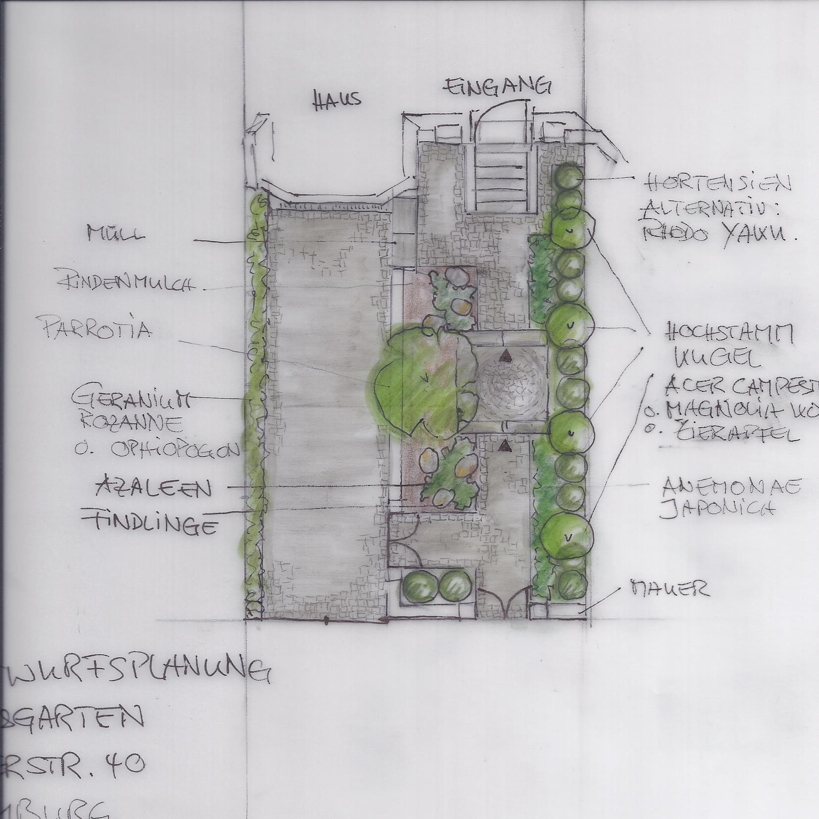Gartenplanung Hamburg gartenplanung und gartengestaltung in hamburg wolf pflanzkonzepte