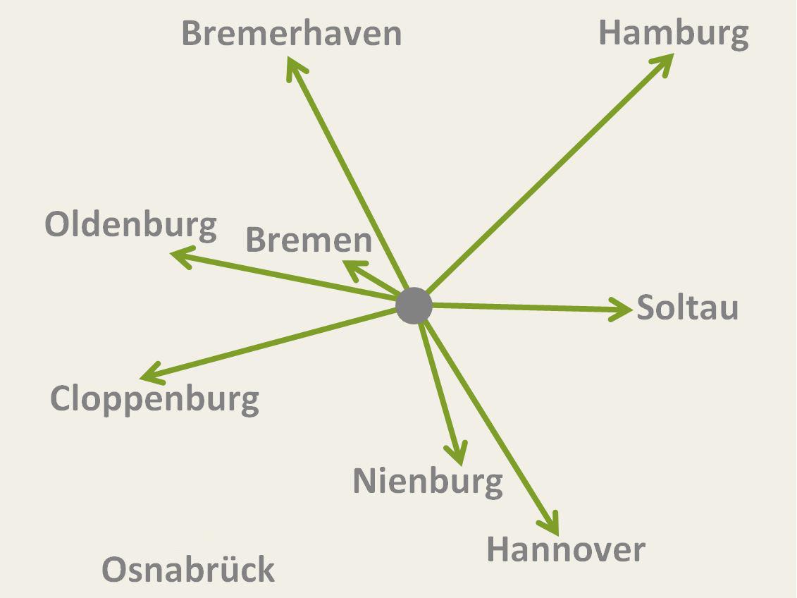 Hühnervermietung in Niedersachsen, Bremen und Hamburg