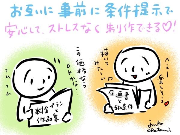 手書きイラスト 茶谷順子 事前条件を見るイラスト 白丸系イラスト