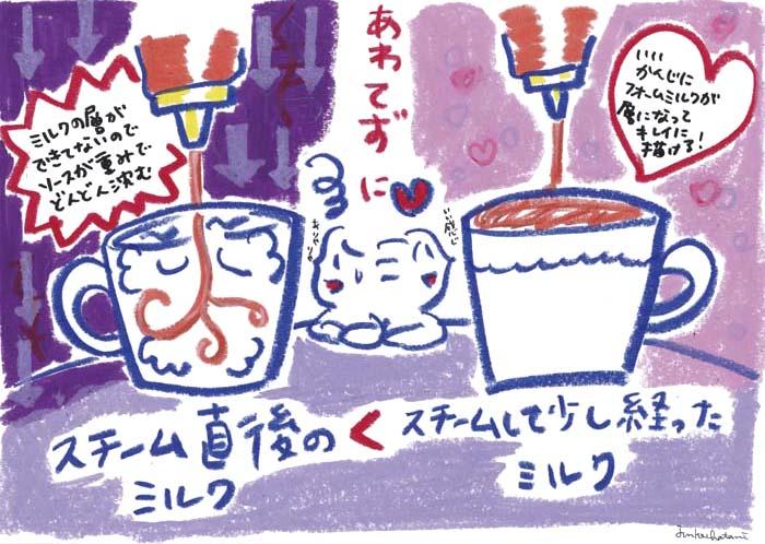 茶谷順子 コーヒーイラスト キャラメルソースのかけ方