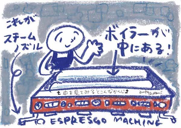 エスプレッソマシン内部 ボイラーのイラスト 茶谷順子