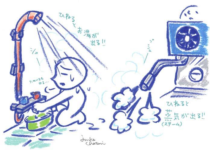 スチームノズルの図解イラスト シャワーとの比較イラスト 茶谷順子