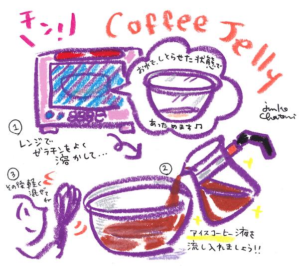 コーヒーゼリーの作り方 コーヒーゼリーのレシピイラスト 茶谷順子