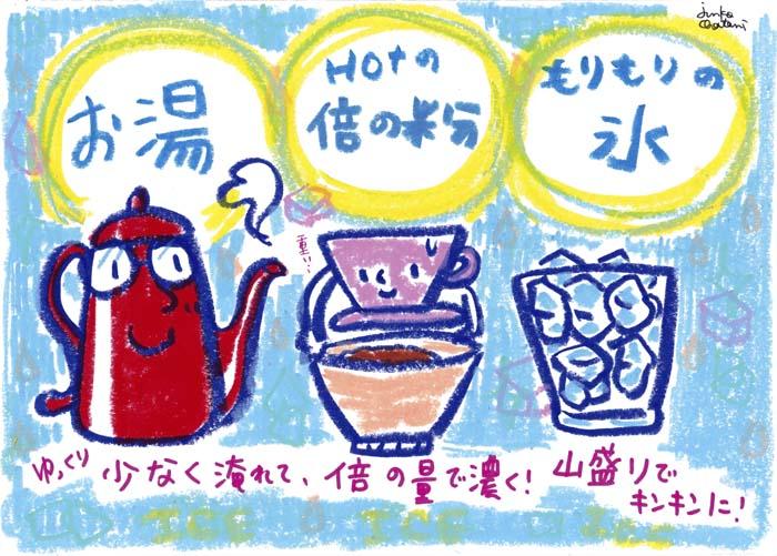 ハンドドリップアイスコーヒーの材料