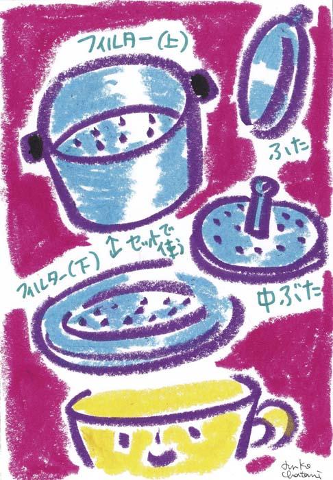 コーヒーイラスト 茶谷順子 ベトナムコーヒー器具 パーツ説明