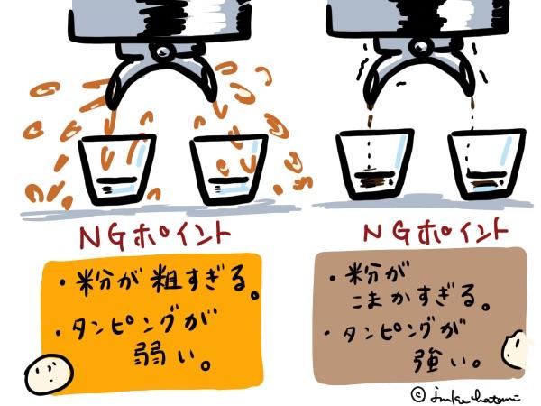 家庭用エスプレッソマシンを使う 抽出 イラスト 茶谷順子