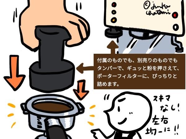 家庭用エスプレッソマシン タンピング イラスト 茶谷順子描画