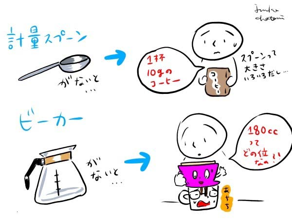 コーヒー器具イラスト 茶谷順子