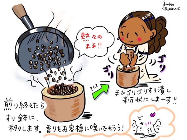 カリオモン焙煎とすり潰すイメージイラスト 茶谷順子
