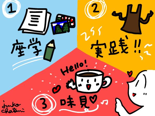 コーヒーセミナーの時間割イラスト 茶谷順子作画
