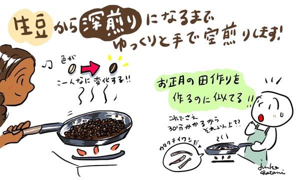 カリオモンの焙煎イメージイラスト 茶谷順子