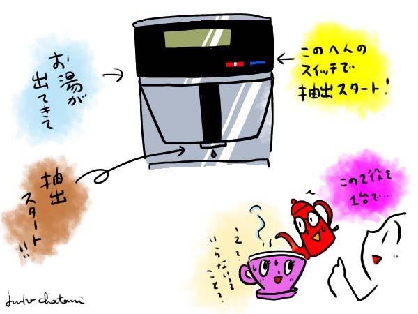 コーヒーブリューアー コーヒーイラスト 茶谷順子